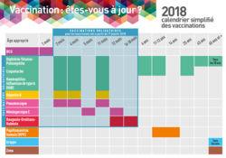 Semaine européenne de la vaccination: du 23 au 29 avril 2018