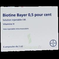 BIOTINE BAYER 0,5 POUR CENT, solution injectable I.M. à Paris